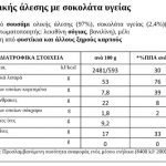 Ταχίνι με Σοκολάτα και Μελί ΒΗΡΑ 330γρ 100% Ελληνικό